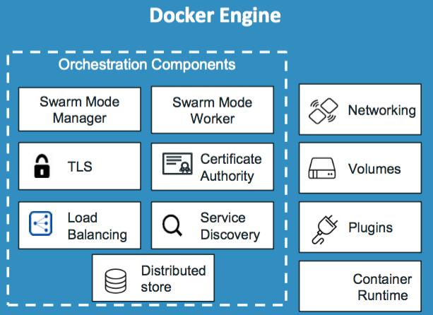 Automatización de despliegues en Docker