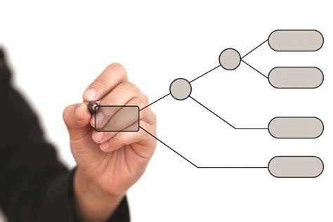 árbol de decisión