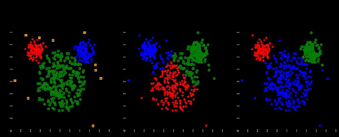 tipos de clustering